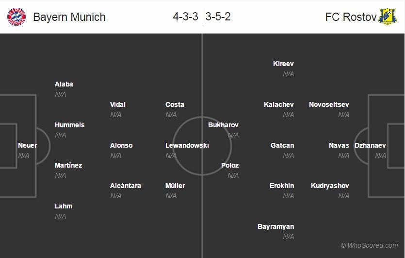 نتیجه بازی بایرن مونیخ روستوف 23 شهریور 95 | خلاصه و گلها دیشب