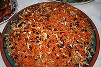 خوراک مشهور کدام کشور قابلی پلو است؟ | افغانستان آذربایجان تاجیکستان
