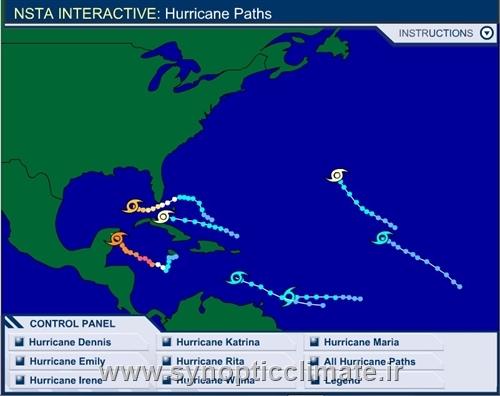 مشاهده آنلاین انیمیشن توفان های مهم در سال 2005 آمریکا