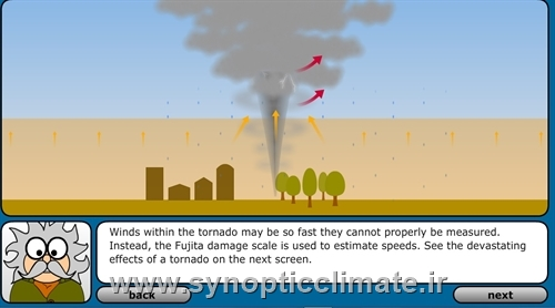 مشاهده آنلاین انیمیشن اقلیمی از ایجاد تورنادو