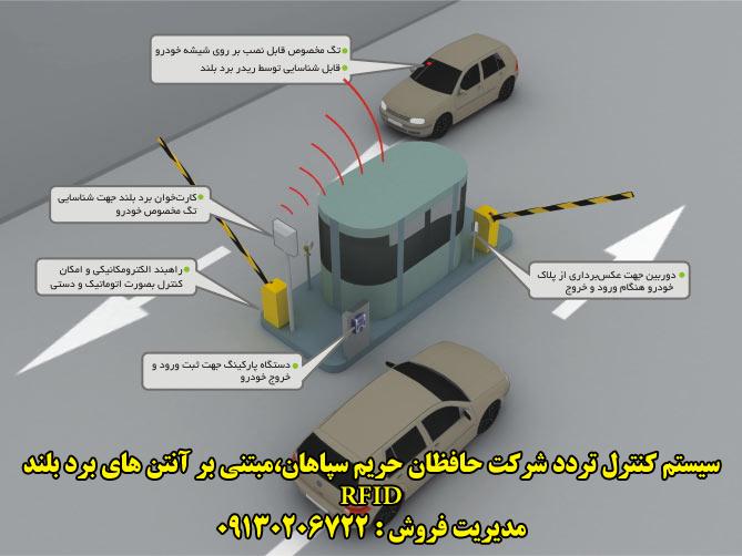 کنترل تردد هوشمند