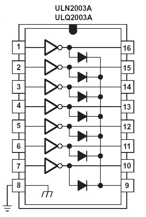 دیتاشیت درایور ULN 2003