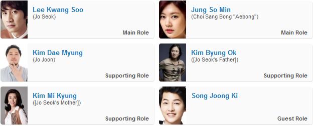 بازیگران مینی سریال کره ای صدای قلبت