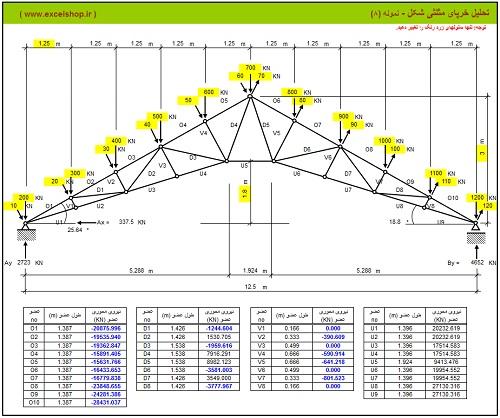 تحلیل خرپای مثلثی شکل