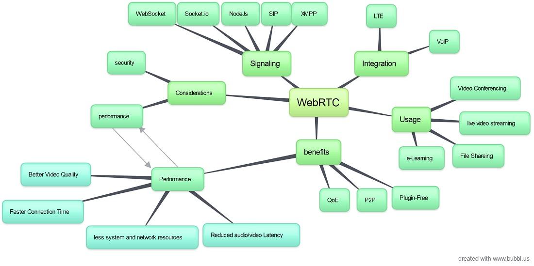 Website_Outline1.jpg