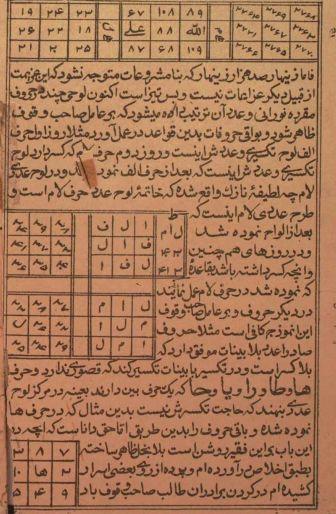 zabde al alvah - دانلود کتاب زبده الالواح
