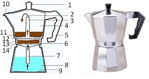 خريد قهوه ساز حرفه اي اسپرسو