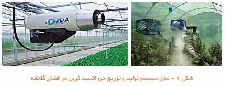تزریق دی اکسید کربن در گلخانه