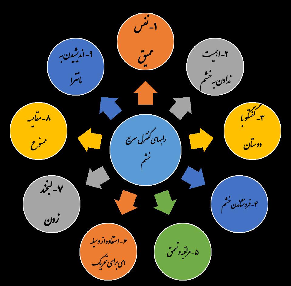 خشونت+پرسش مهر17+ پرسش مهر+خشونت+رئیس جمهور+زرین شهر+استان اصفهان