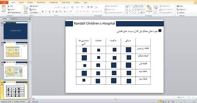 دانلود پروژه نقد و بررسی بیمارستان کودکان رندال-پورتلند آمریکا