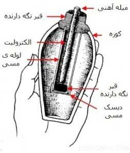 مخترع باطری