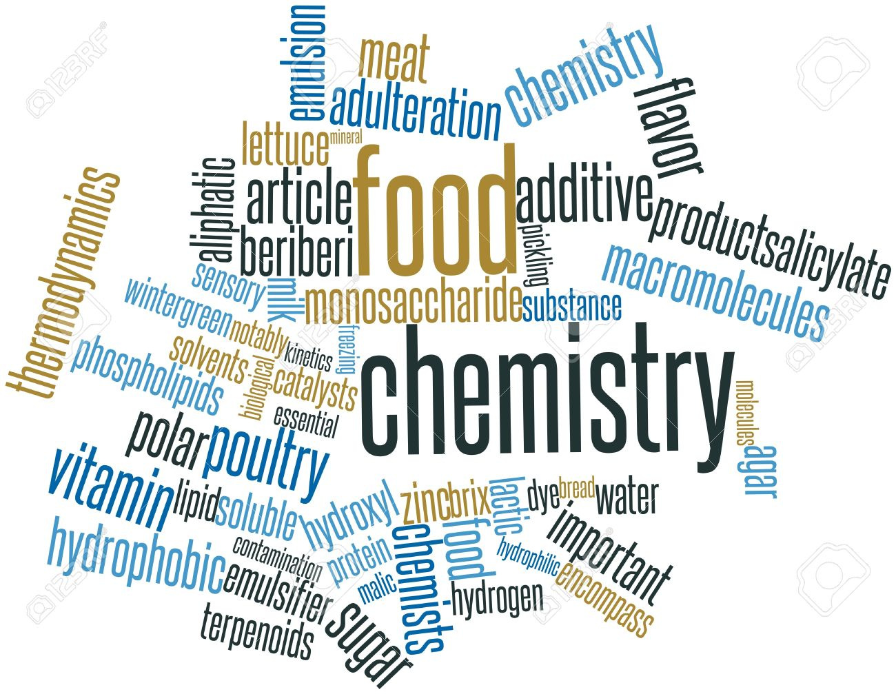 Chemistry homework help with words