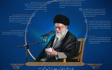 هفت اندیشه اصلی امام خمینی در کلام رهبر
