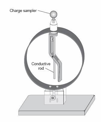 الکتروسکوپ (برق نما)