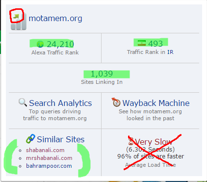 Screenshot 2 - ۱۵ اکستنشن مفید برای  کسب و کار آنلاین