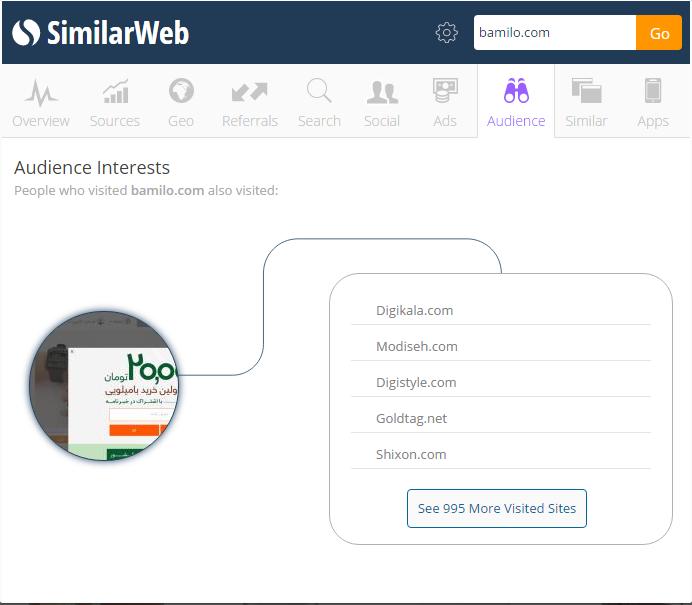 Screenshot 15 - ۱۵ اکستنشن مفید برای  کسب و کار آنلاین
