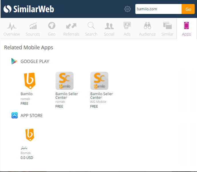 Screenshot 19 - ۱۵ اکستنشن مفید برای  کسب و کار آنلاین