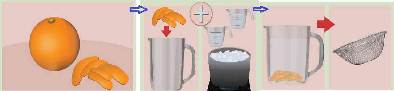تهیه حشره کش خانگی با استفاده از پرتقال