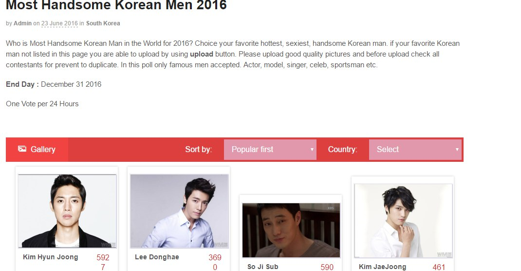Congratulation - Kim Hyun Joong win - Most Handsome Korean Men 2016