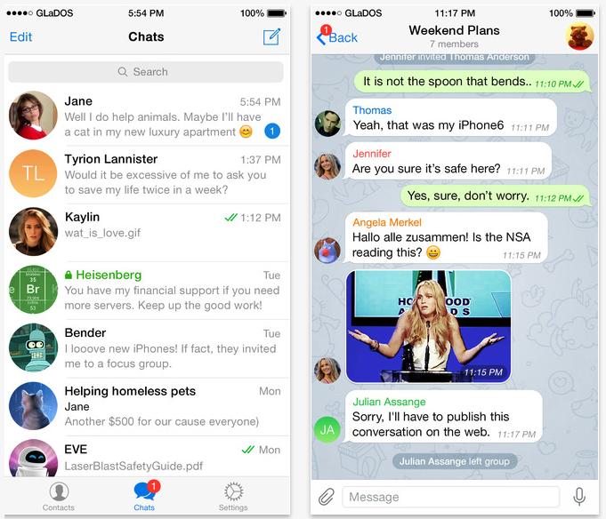 گروه های خارجی تلگرام