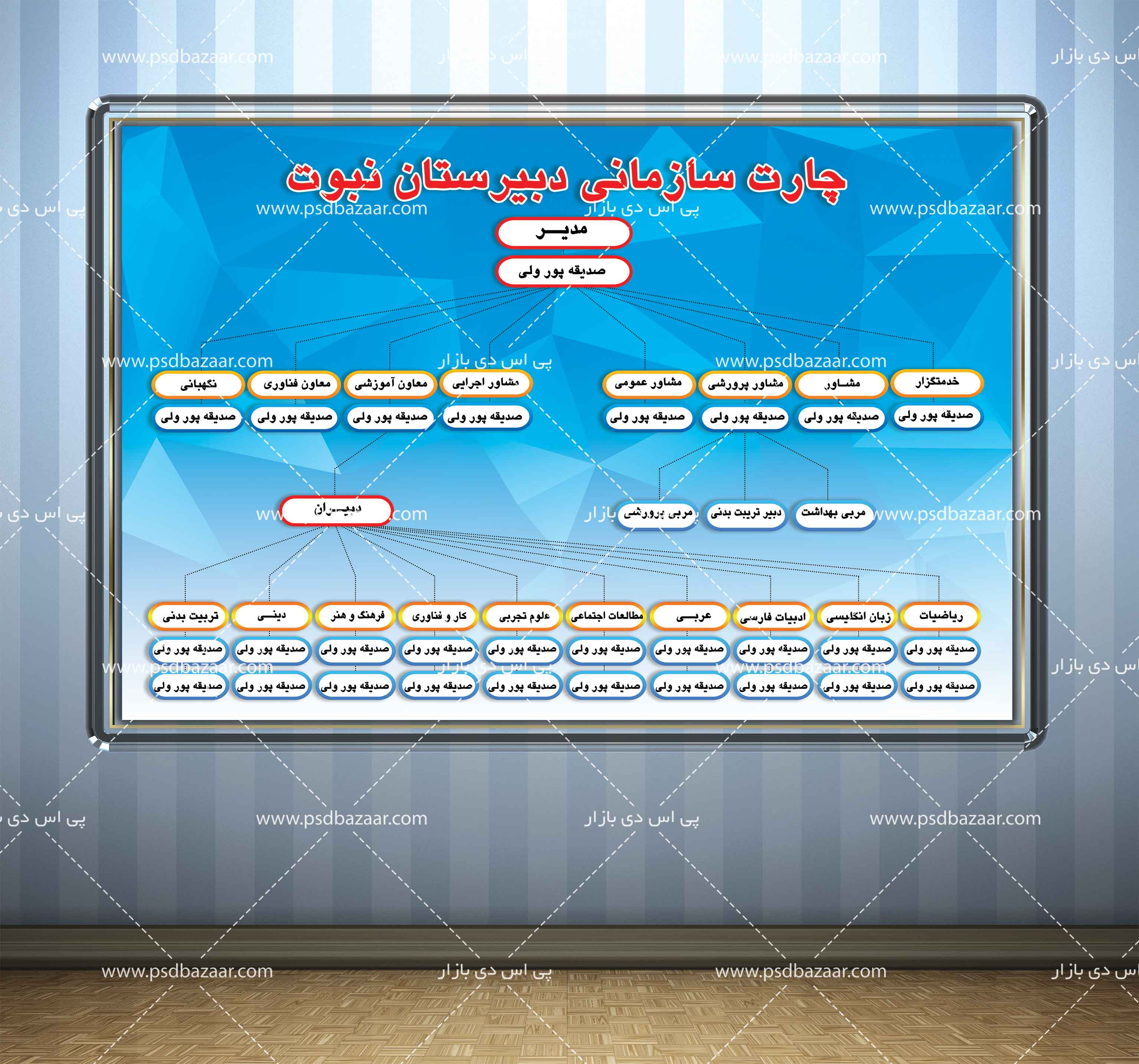 چارت سازمانی دبیرستان