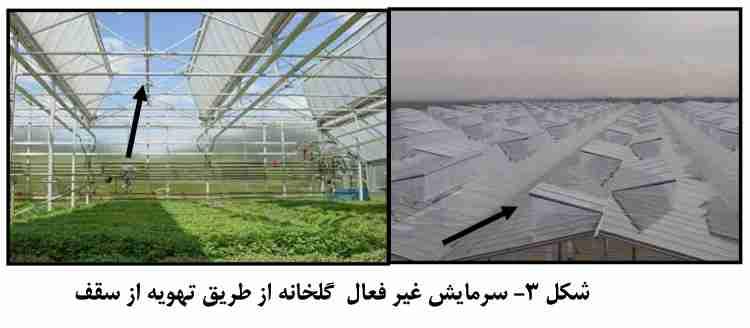 سرمایش فیر فعال گلخانه از طریق تهویه از سقف