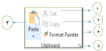 معرفی گزینه های clipboard