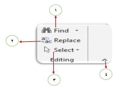 ابزار پالت editing