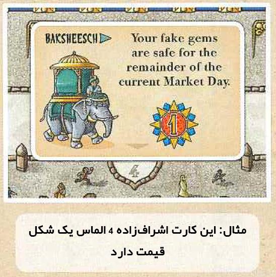 قوانین فارسی بازی Johari