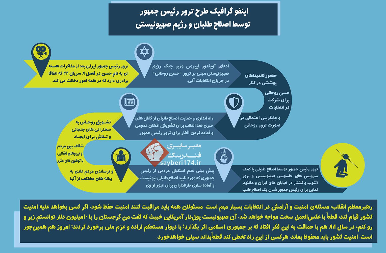 اینفوگرافیک ترور حسن روحانی