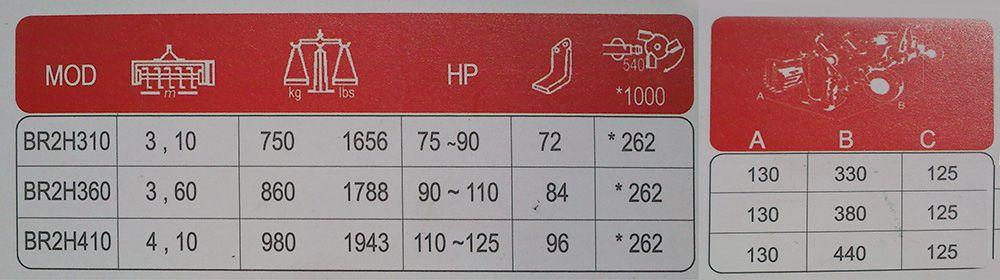 جدول مشخصات فنی رتیواتور زراعی