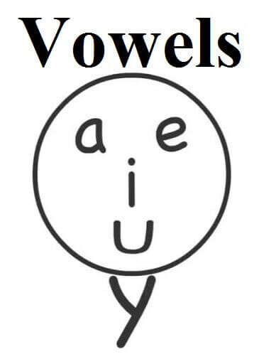 English Vowels