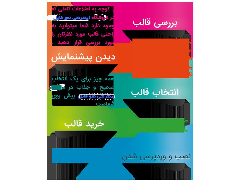 http://s9.picofile.com/file/8297351000/marahel_kharid.png