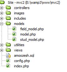 پیاده سازی مدل برای MVC با PHP