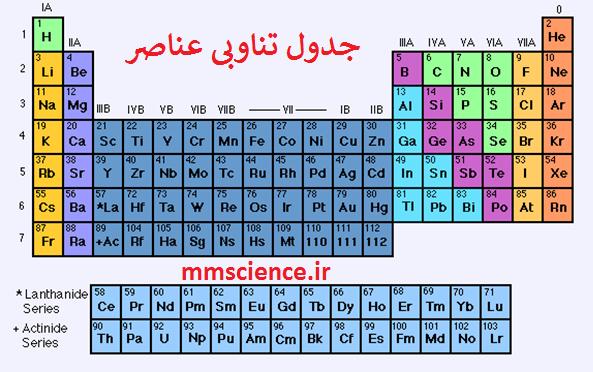 جدول تناوبی عناصر