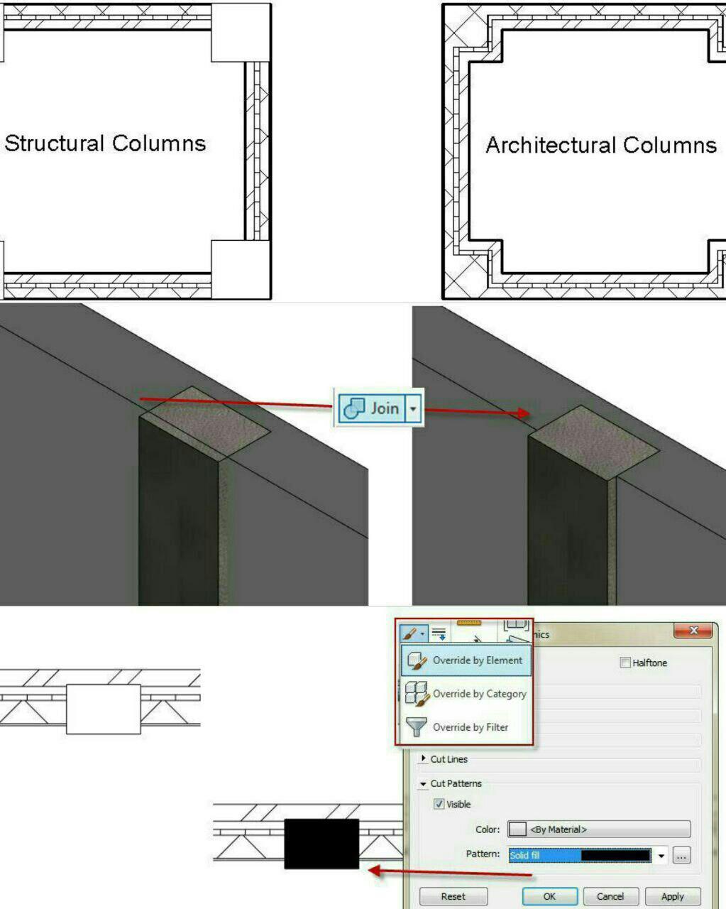 ستون معماری وسازه