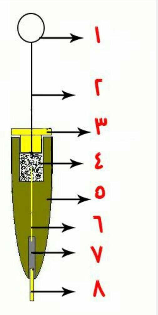 sha951 آموزش تصویری ساخت شاقول جیوه ای