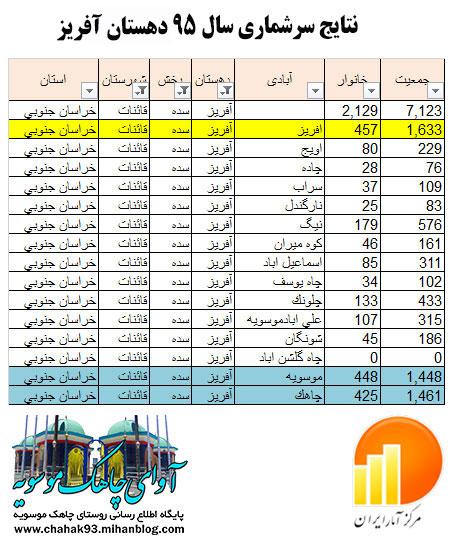 http://s9.picofile.com/file/8299997068/%D8%A8%D8%AE%D8%B4_%D8%B3%D8%AF%D9%87.jpg