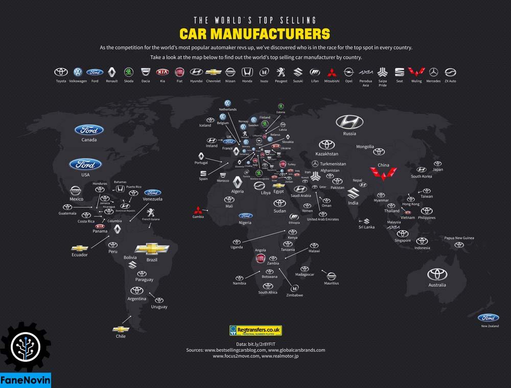 اینفوگرافی پرفروش ترین خودروسازها در سراسر جهان