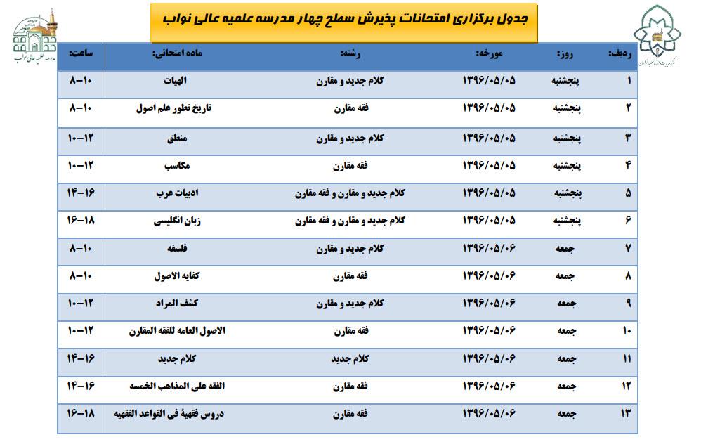 جدول امتحانات پذیرش سطح 4
