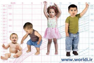 شاخص توده بدنی برای کودکان