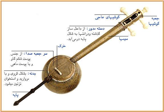 Kamancheh.jpg