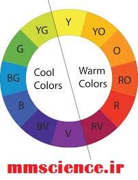 دمای رنگ ها