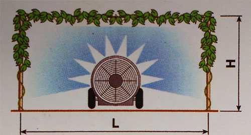 ارتفاع و عرض پاشش سمپاش توربینی باغی