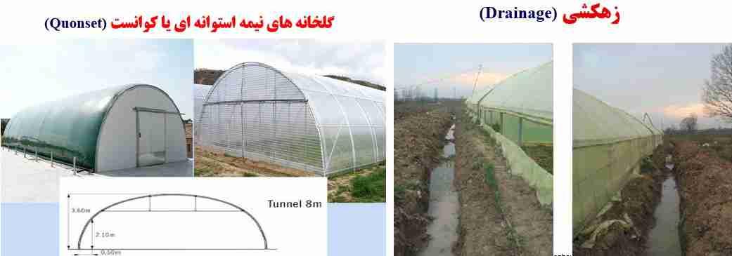 گلخانه های نیمه استوانه ای یا کوانست و زهکشی اطراف گلخانه ها