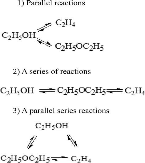 واکنش تولید اتیلن از اتانول