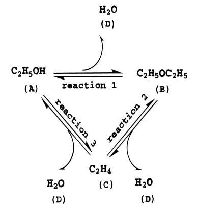 واکنش تولید اتیلن