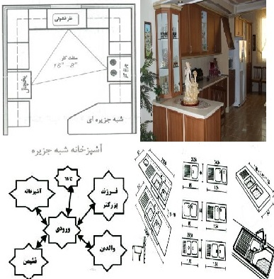 دانلود پاورپوینت ضوابط و استانداردها و مطالعات آشپزخانه در ساختمان