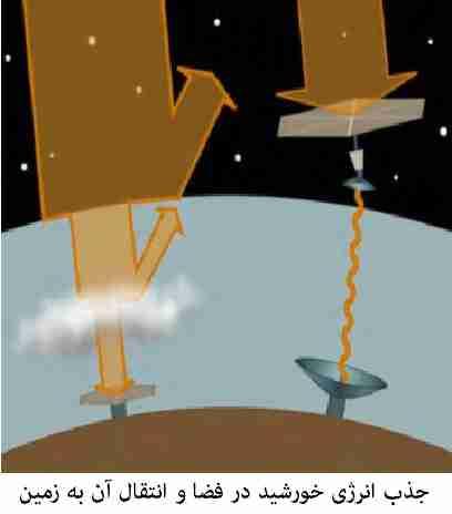 انرژی خورشید در فضا و انتقال آن به زمین