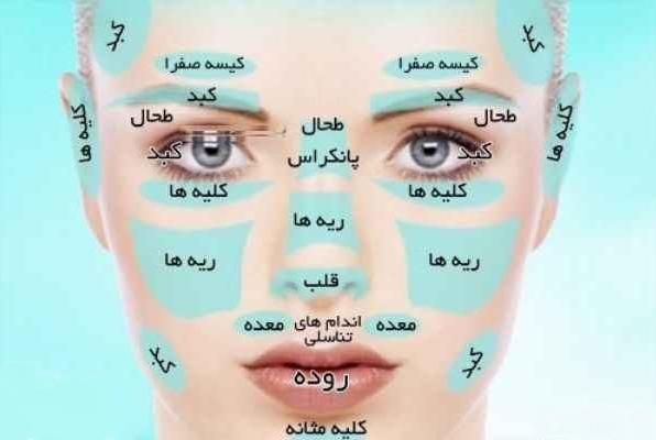 تشخیص ۱۰بیماری از روی چهره انسان